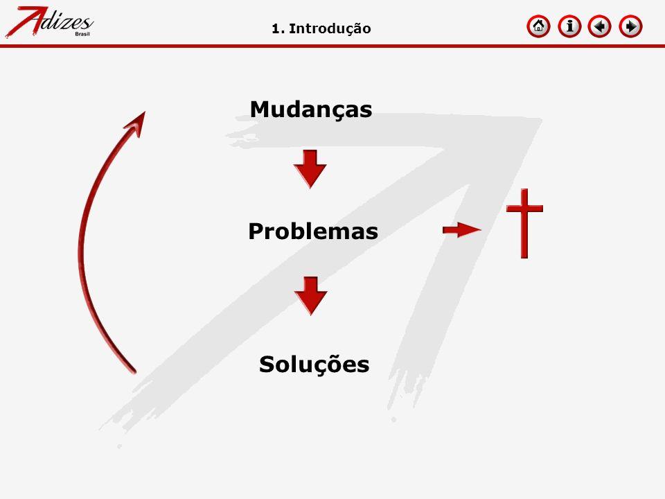Mudanças Problemas Soluções 1. Introdução