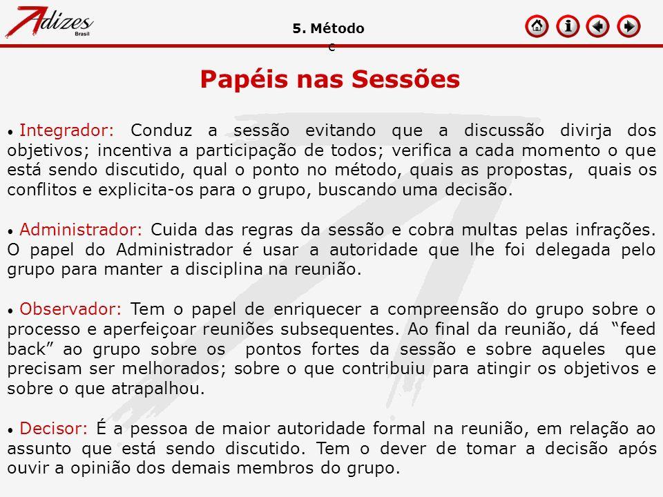 Papéis nas Sessões Integrador: Conduz a sessão evitando que a discussão divirja dos objetivos; incentiva a participação de todos; verifica a cada mome