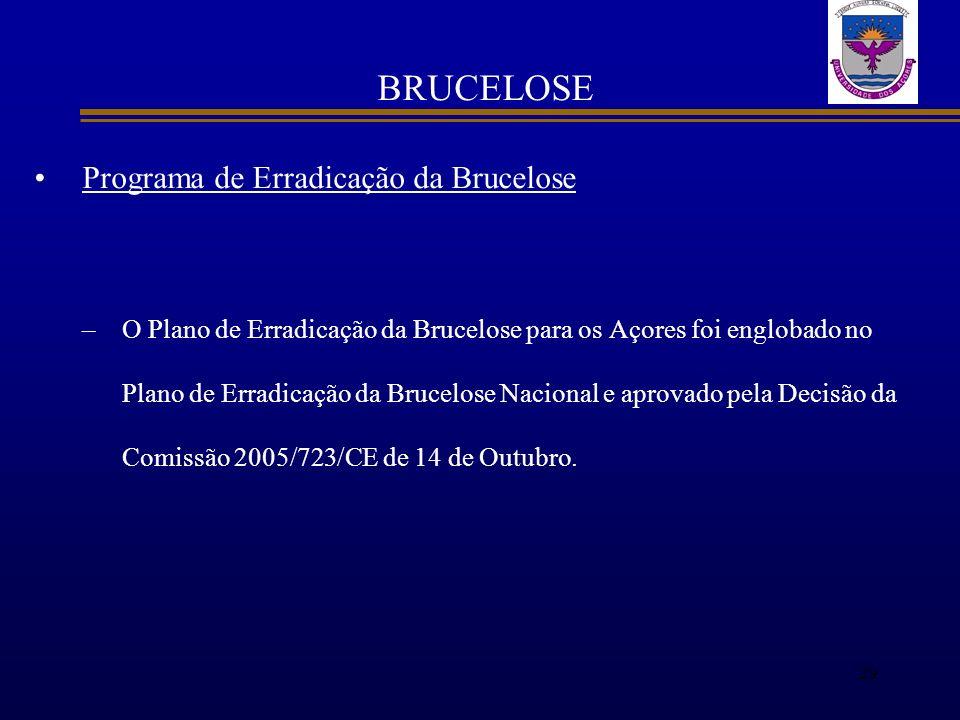 BRUCELOSE Programa de Erradicação da Brucelose –O Plano de Erradicação da Brucelose para os Açores foi englobado no Plano de Erradicação da Brucelose