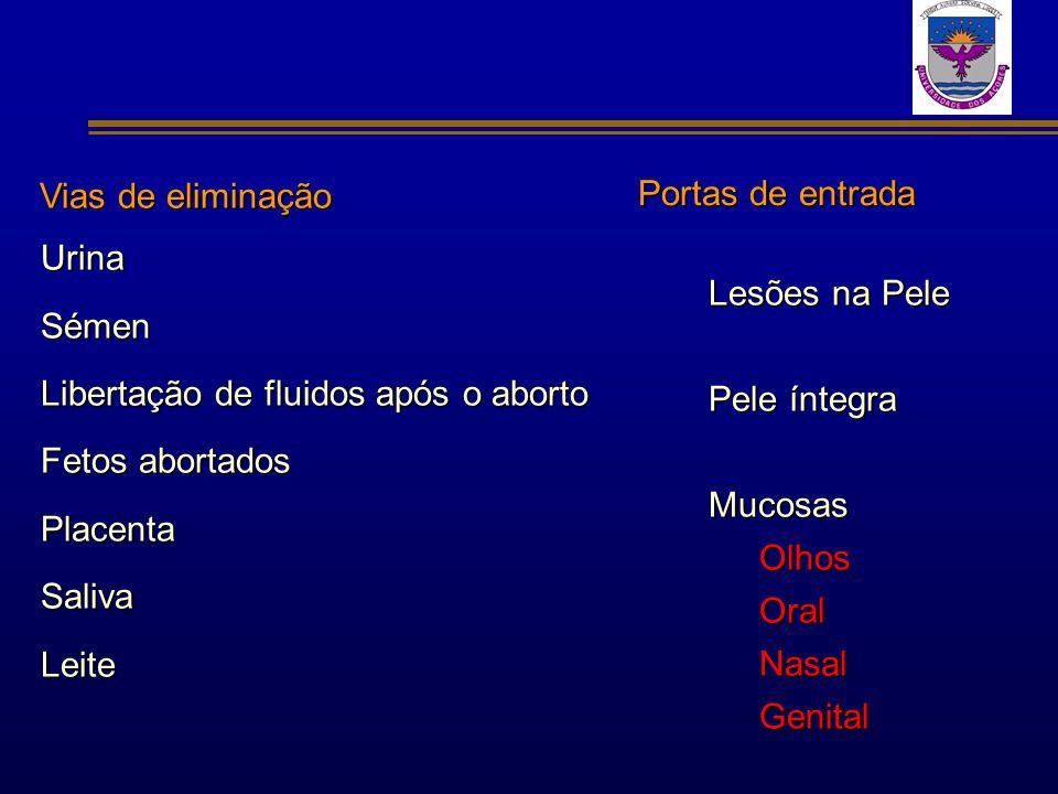 Vias de eliminação UrinaSémen Libertação de fluidos após o aborto Fetos abortados PlacentaSalivaLeite Lesões na Pele Pele íntegra MucosasOlhosOralNasa
