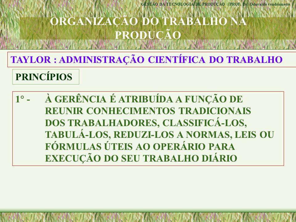 ORGANIZAÇÃO DO TRABALHO NA PRODUÇÃO TAYLOR : ADMINISTRAÇÃO CIENTÍFICA DO TRABALHO CIENTÍFICO ESTUDO DOS TEMPOS E MOVIMENTOS DIVISÃO DO TRABALHO EM MOVIMENTOS ELEMENTARES SELEÇÃO E ELIMINAÇÃO DE MOVIMENTOS DESNECESSÁRIOS ESCOLHER OPERÁRIOS HABILIDOSOS, CRONOMETRAR EXECUÇÃO DE TAREFAS E ADOTAR A METODOLOGIA + RÁPIDA DETERMINAR A QUANTIDADE DE TRABALHO CERTO, PESADO E CONTÍNUO A SER REALIZADO POR UM OPERÁRIO HABITUADO ESTUDAR O EFEITO DA FADIGA PROVOCADA PELO TRABALHO E A IMPLICAÇÃO NO RITMO GSTÃO DA TECNOLOGIA DE PRODUÇÃO : PROF.