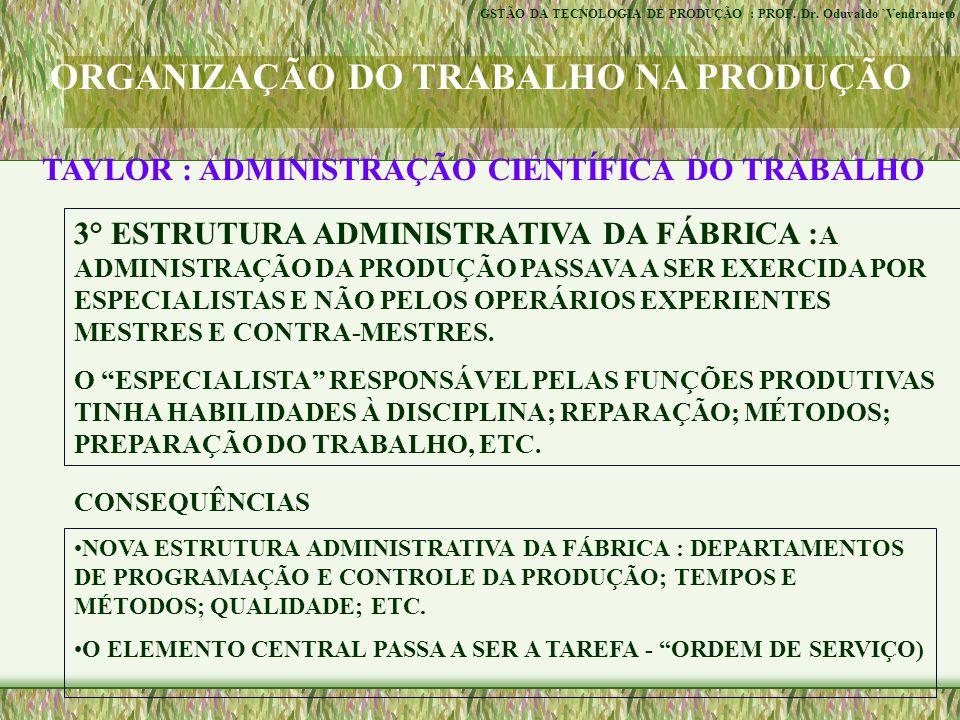 ORGANIZAÇÃO DO TRABALHO NA PRODUÇÃO TEORIA DA SATISFAÇÃO (HERZBERG - 1959) FATORES DETERMINANTES DA SATISFAÇÃO PROFISSIONAL SE PRESENTES TRAZEM SATISFAÇÃO NÃO PRESENTES TRAZEM INSATISFAÇÃO NÃO PRESENTES NÃO TRAZEM INSATISFAÇÃO (INDIFERENTES) SE PRESENTES TRAZEM INSATISFAÇÃO CLASSIFICAÇÃO EM FATORES MOTIVADORES E HIGIÊNICOS MOTIVADORES TRAZEM SATISFAÇÃO AO TRABALHADOR E ESTÃO RELACIONADOS COM A ORGANIZAÇÃO – fatores psicológicos HIGIÊNICOS EVITA SOFRIMENTO - NÃO ESTÃO DIRETAMENBTE LIGADOS COM O TRABALHO : ADMINISTRAÇÃO; SUPERVISÃO; POLÍTICA DA EMPRESA; RELAÇÕES INTERPESSOAIS.