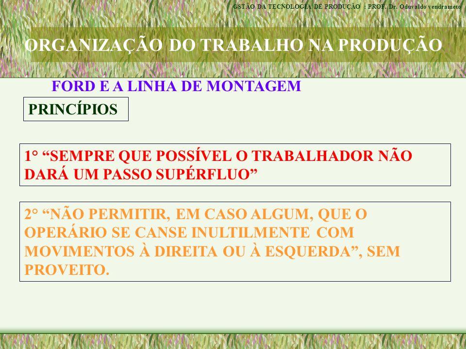 ORGANIZAÇÃO DO TRABALHO NA PRODUÇÃO CORREÇÃO E RUPTURAS NO MODELO DE TAYLOR/FORD CORREÇÕES OU RUPTURAS : SOCIAL E ORGANIZACIONAL ENRIQUECIMENTO DE CARGOS - SOCIAL GRUPOS SEMI-AUTONOMOS : ORGANIZACIONAL (SOCIAL/TÉCNICA ) GSTÃO DA TECNOLOGIA DE PRODUÇÃO : PROF.