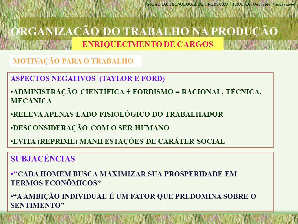 ORGANIZAÇÃO DO TRABALHO NA PRODUÇÃO GSTÃO DA TECNOLOGIA DE PRODUÇÃO : PROF.