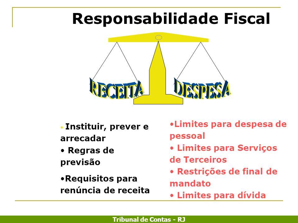 Tribunal de Contas - RJ Instituir, prever e arrecadar Regras de previsão Limites para despesa de pessoal Limites para Serviços de Terceiros Restrições