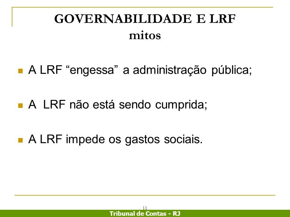 Tribunal de Contas - RJ 11 GOVERNABILIDADE E LRF mitos A LRF engessa a administração pública; A LRF não está sendo cumprida; A LRF impede os gastos so