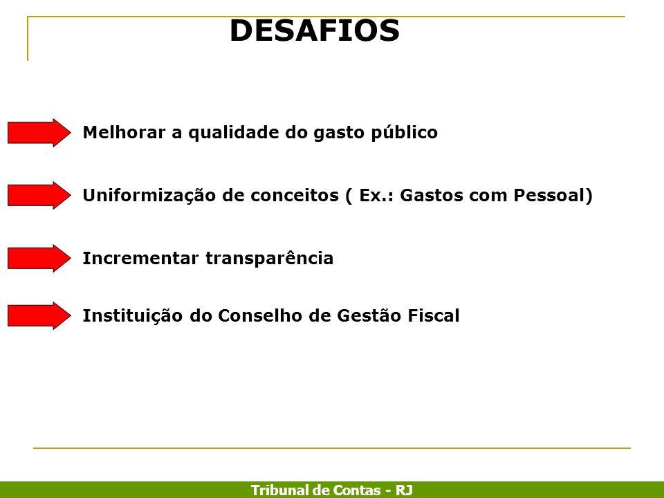 Tribunal de Contas - RJ Instituição do Conselho de Gestão Fiscal DESAFIOS Melhorar a qualidade do gasto públicoUniformização de conceitos ( Ex.: Gasto