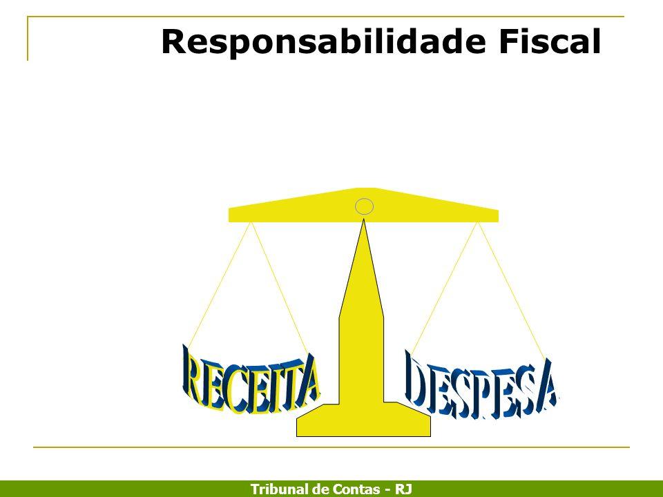 Tribunal de Contas - RJ Relatório Resumido da Execução Orçamentária Relatório de Gestão Fiscal Divulgação dos Relatórios Participação na elaboração e execução dos orçamentos TRANSPARÊNCIA