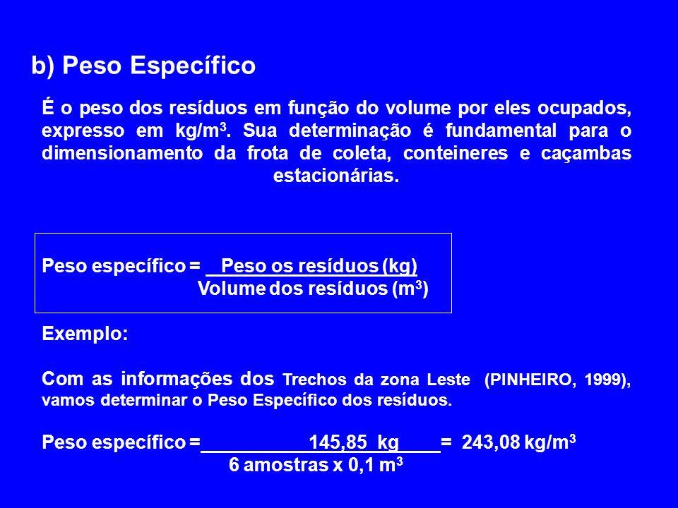 SEMANA1ª 2ª3ª DATA29/Mar 30/Mar08/Abr16/Abr17/AbrTOTAL% DIA/SEMANASEG TERQUISEXSÁB M. Orgânica5,1008,85011,1006,80010,60010,00052,4535,96 Papel/ Papel