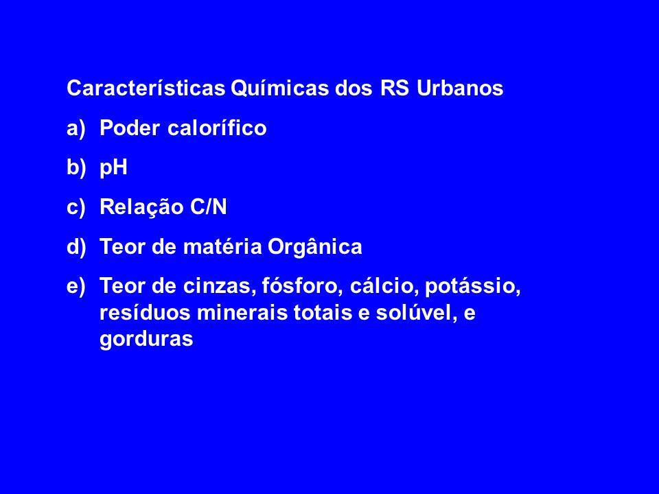QUANTO PRODUZIMOS DE RESÍDUOS NA Região Metropolitana de Natal? São produzidos cerca de 735 toneladas de resíduos sólidos domiciliares por dia