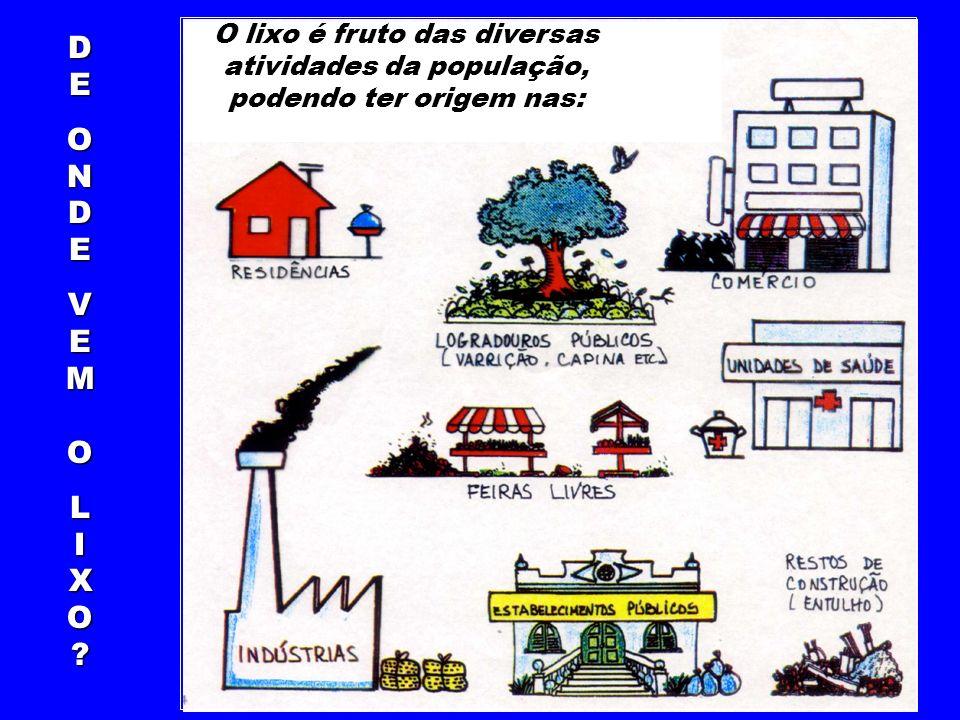 Os materiais têxteis estão presentes em maior quantidade nos municípios onde existe indústrias e cooperativas de confecções de pequeno porte.