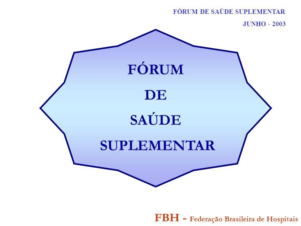 FÓRUM DE SAÚDE SUPLEMENTAR JUNHO - 2003 FBH - Federação Brasileira de Hospitais FÓRUM DE SAÚDE SUPLEMENTAR