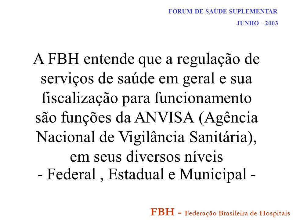 FÓRUM DE SAÚDE SUPLEMENTAR JUNHO - 2003 FBH - Federação Brasileira de Hospitais A FBH entende que a regulação de serviços de saúde em geral e sua fiscalização para funcionamento são funções da ANVISA (Agência Nacional de Vigilância Sanitária), em seus diversos níveis - Federal, Estadual e Municipal -