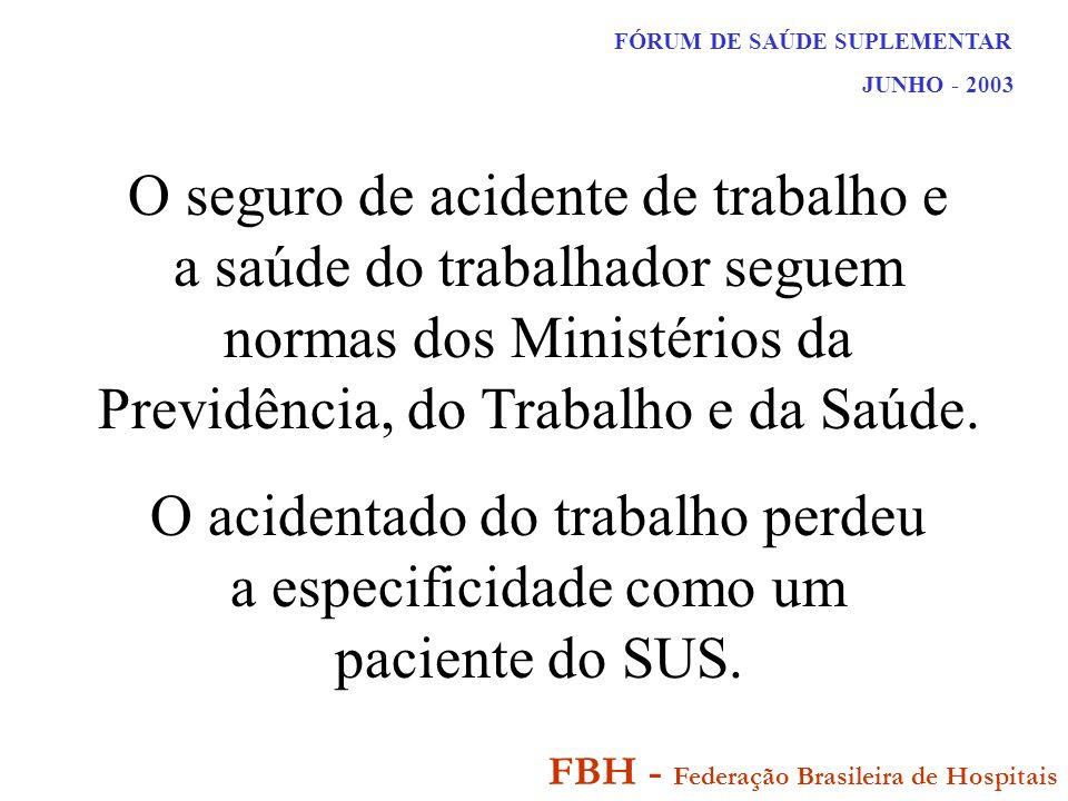 FÓRUM DE SAÚDE SUPLEMENTAR JUNHO - 2003 FBH - Federação Brasileira de Hospitais O seguro de acidente de trabalho e a saúde do trabalhador seguem normas dos Ministérios da Previdência, do Trabalho e da Saúde.