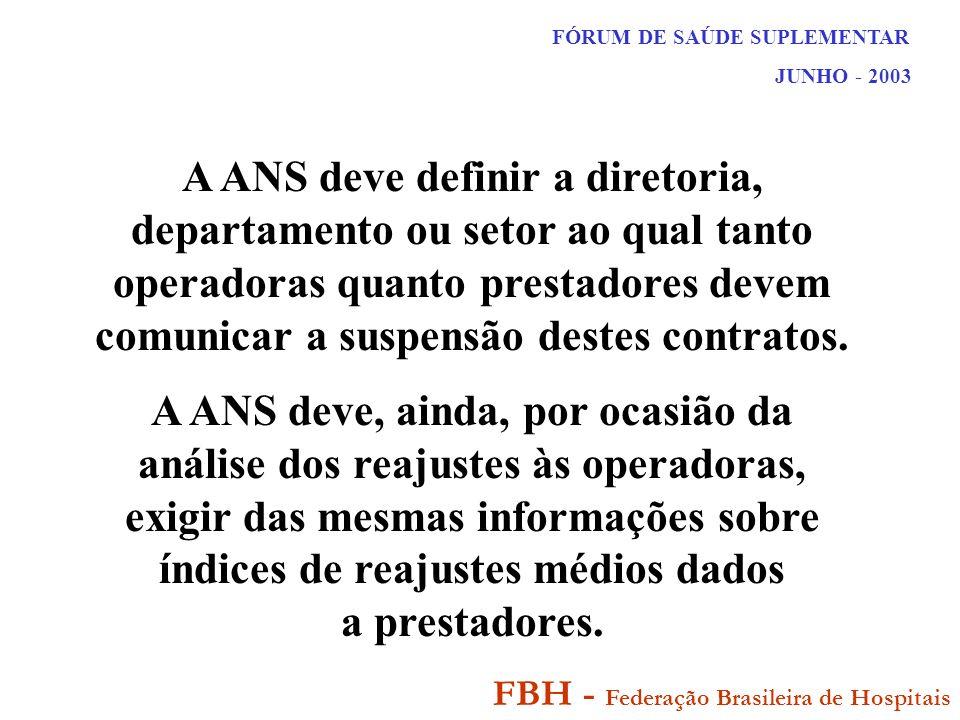 FÓRUM DE SAÚDE SUPLEMENTAR JUNHO - 2003 FBH - Federação Brasileira de Hospitais A ANS deve definir a diretoria, departamento ou setor ao qual tanto operadoras quanto prestadores devem comunicar a suspensão destes contratos.