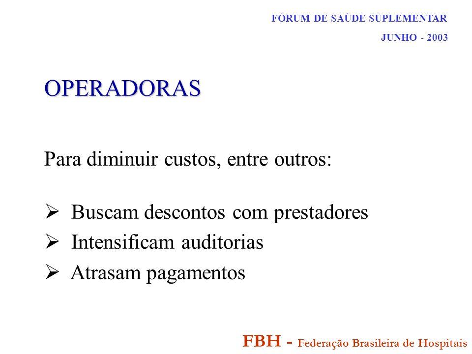 FÓRUM DE SAÚDE SUPLEMENTAR JUNHO - 2003 FBH - Federação Brasileira de Hospitais OPERADORAS Para diminuir custos, entre outros: Buscam descontos com prestadores Intensificam auditorias Atrasam pagamentos