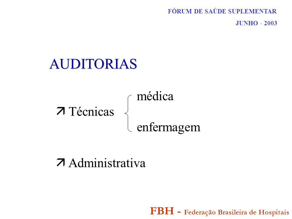 FÓRUM DE SAÚDE SUPLEMENTAR JUNHO - 2003 FBH - Federação Brasileira de Hospitais AUDITORIAS médica Técnicas enfermagem Administrativa