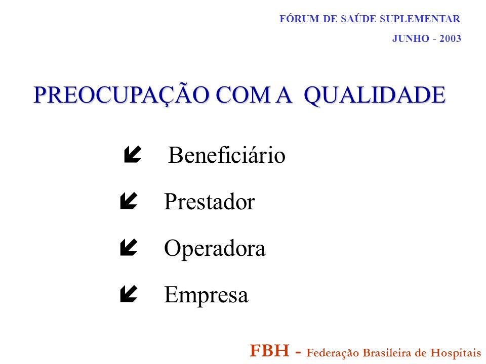 FÓRUM DE SAÚDE SUPLEMENTAR JUNHO - 2003 FBH - Federação Brasileira de Hospitais PREOCUPAÇÃO COM A QUALIDADE Beneficiário Prestador Operadora Empresa