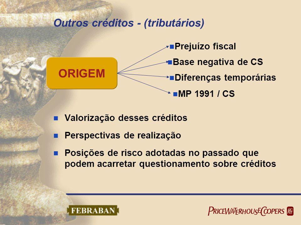 Outros créditos - (tributários) Valorização desses créditos Perspectivas de realização Posições de risco adotadas no passado que podem acarretar quest