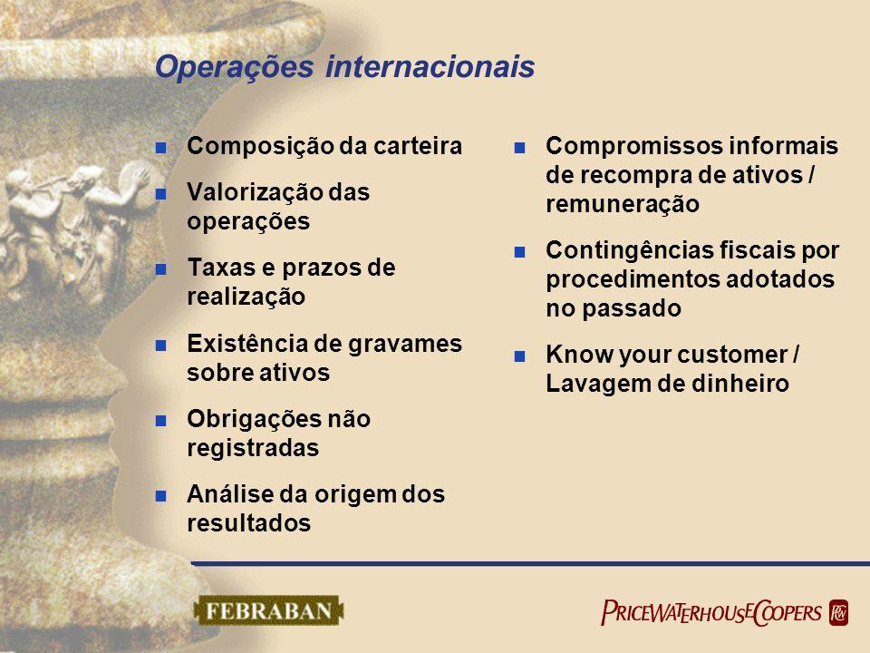 Operações internacionais Composição da carteira Valorização das operações Taxas e prazos de realização Existência de gravames sobre ativos Obrigações