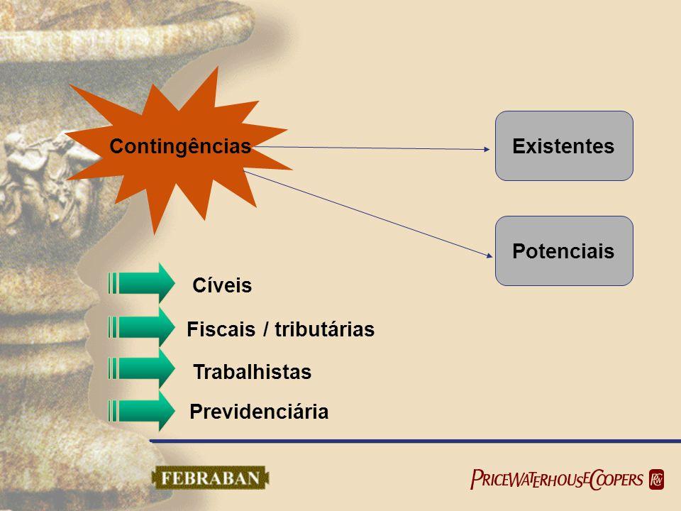Contingências Existentes Potenciais Cíveis Fiscais / tributárias Previdenciária Trabalhistas