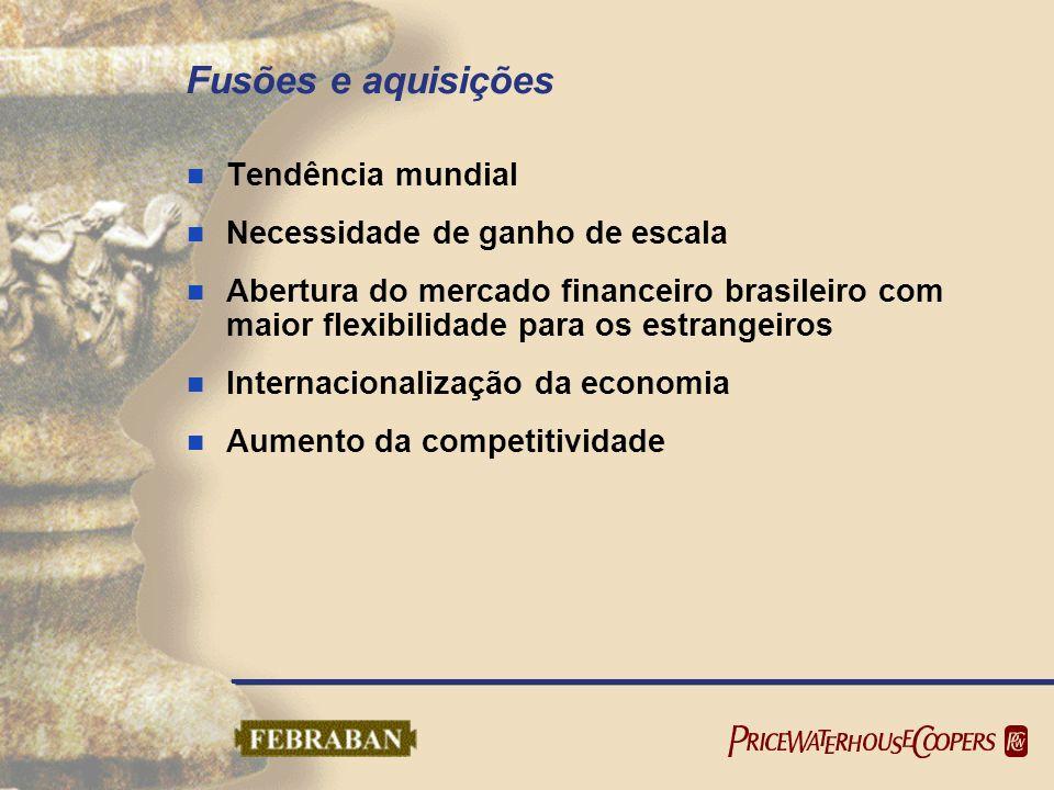 Fusões e aquisições Tendência mundial Necessidade de ganho de escala Abertura do mercado financeiro brasileiro com maior flexibilidade para os estrang