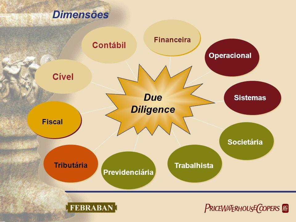 Dimensões Due Diligence Operacional Sistemas Societária Trabalhista Previdenciária Tributária Fiscal Financeira Cível Contábil