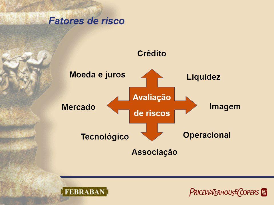 Fatores de risco Avaliação de riscos Moeda e juros Mercado Crédito Tecnológico Associação Liquidez Imagem Operacional
