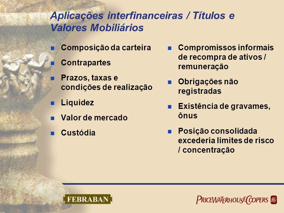 Aplicações interfinanceiras / Títulos e Valores Mobiliários Composição da carteira Contrapartes Prazos, taxas e condições de realização Liquidez Valor