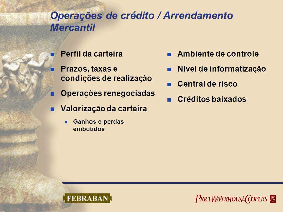 Operações de crédito / Arrendamento Mercantil Perfil da carteira Prazos, taxas e condições de realização Operações renegociadas Valorização da carteir
