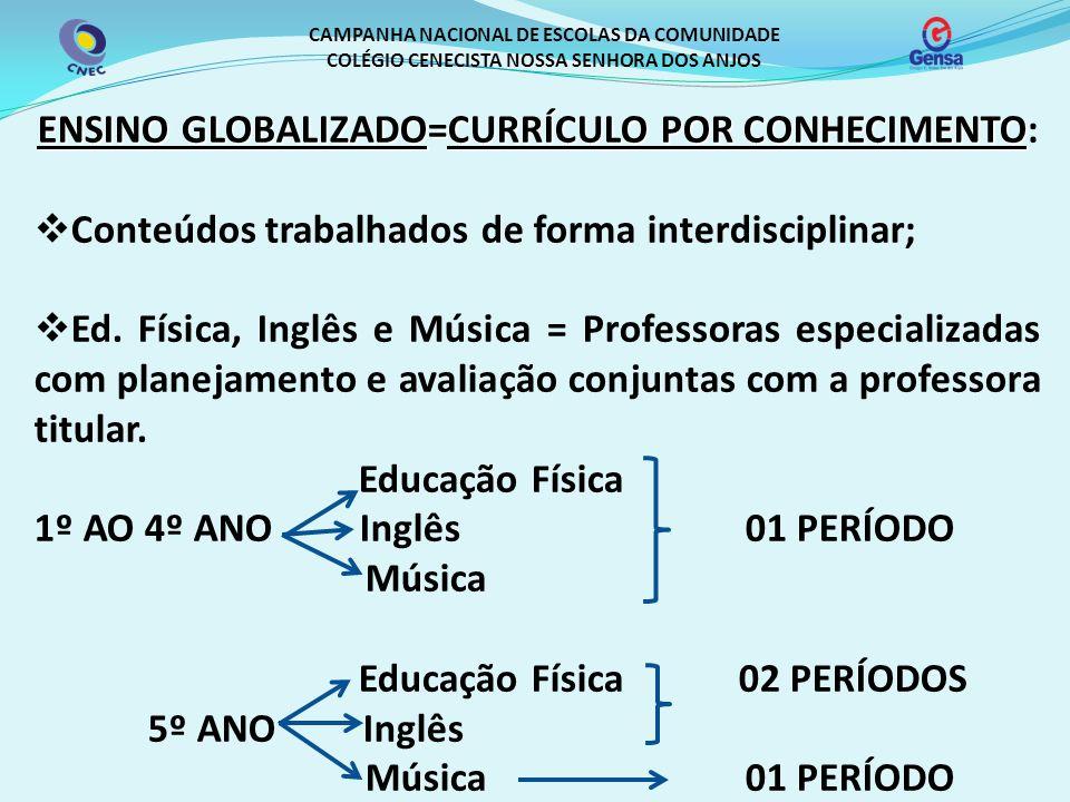 ENSINO GLOBALIZADO=CURRÍCULO POR CONHECIMENTO ENSINO GLOBALIZADO=CURRÍCULO POR CONHECIMENTO: Conteúdos trabalhados de forma interdisciplinar; Ed. Físi