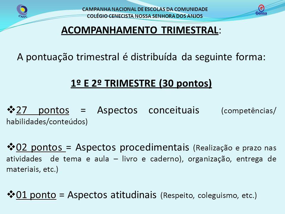 CAMPANHA NACIONAL DE ESCOLAS DA COMUNIDADE COLÉGIO CENECISTA NOSSA SENHORA DOS ANJOS ACOMPANHAMENTO TRIMESTRAL: A pontuação trimestral é distribuída d