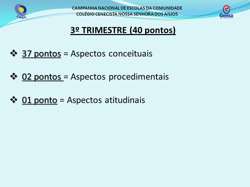 CAMPANHA NACIONAL DE ESCOLAS DA COMUNIDADE COLÉGIO CENECISTA NOSSA SENHORA DOS ANJOS 3º TRIMESTRE (40 pontos) 37 pontos 37 pontos = Aspectos conceitua