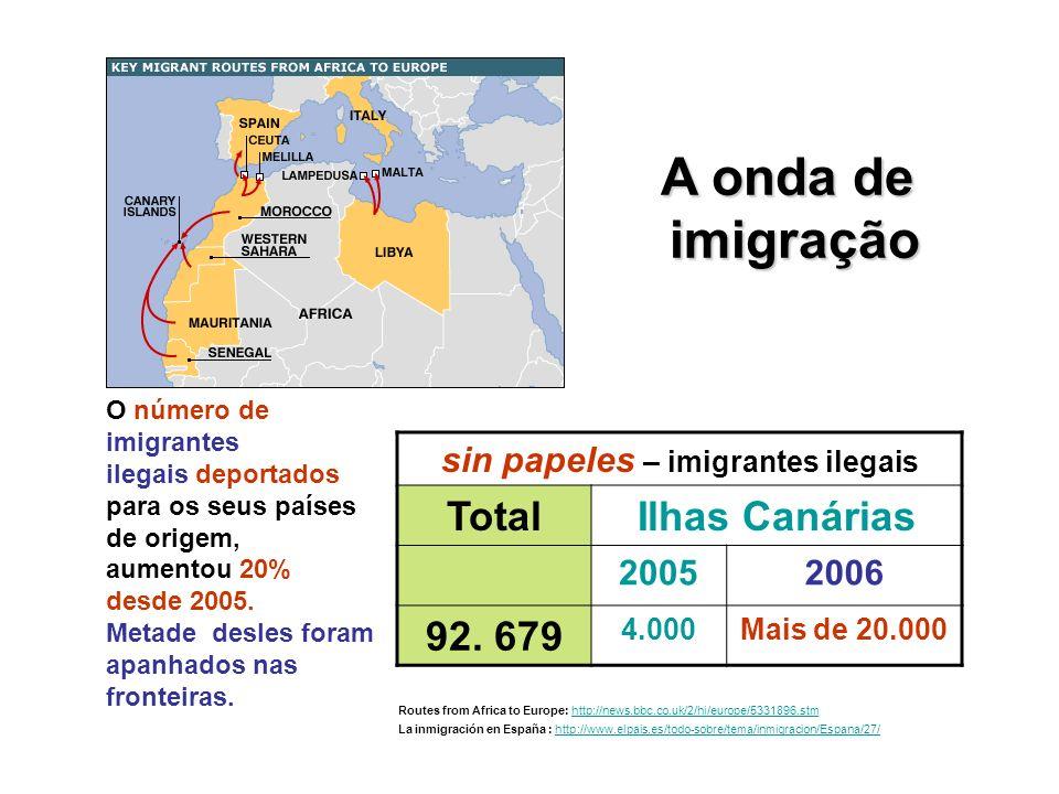 A onda de imigração imigração sin papeles – imigrantes ilegais TotalIlhas Canárias 20052006 92.