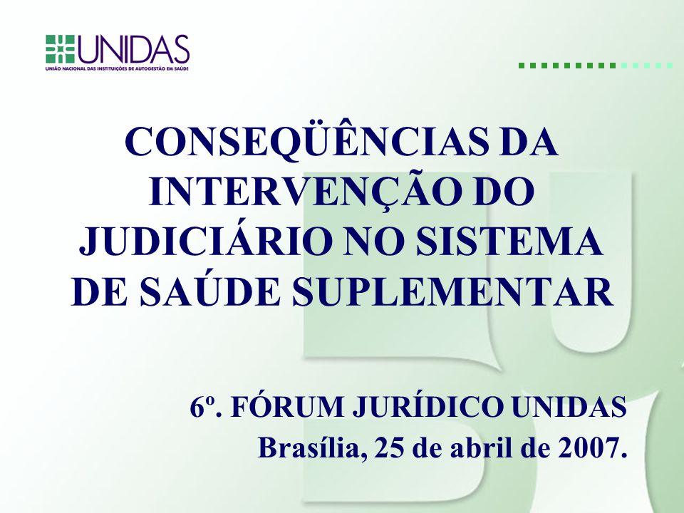 CONSEQÜÊNCIAS DA INTERVENÇÃO DO JUDICIÁRIO NO SISTEMA DE SAÚDE SUPLEMENTAR 6º. FÓRUM JURÍDICO UNIDAS Brasília, 25 de abril de 2007.