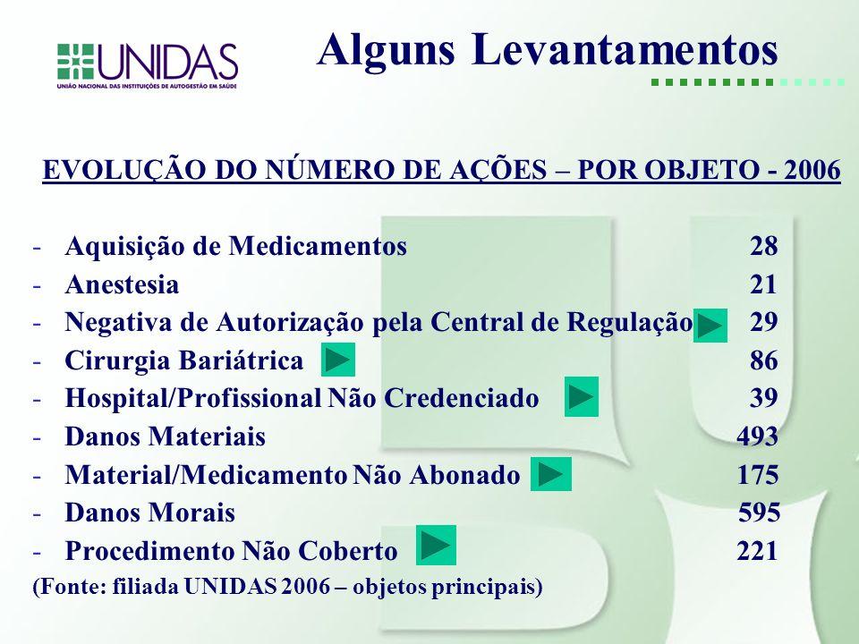 NEGATIVA DE AUTORIZAÇÃO PELA CENTRAL (BA) Autora aderiu ao plano em 3.1.2003.