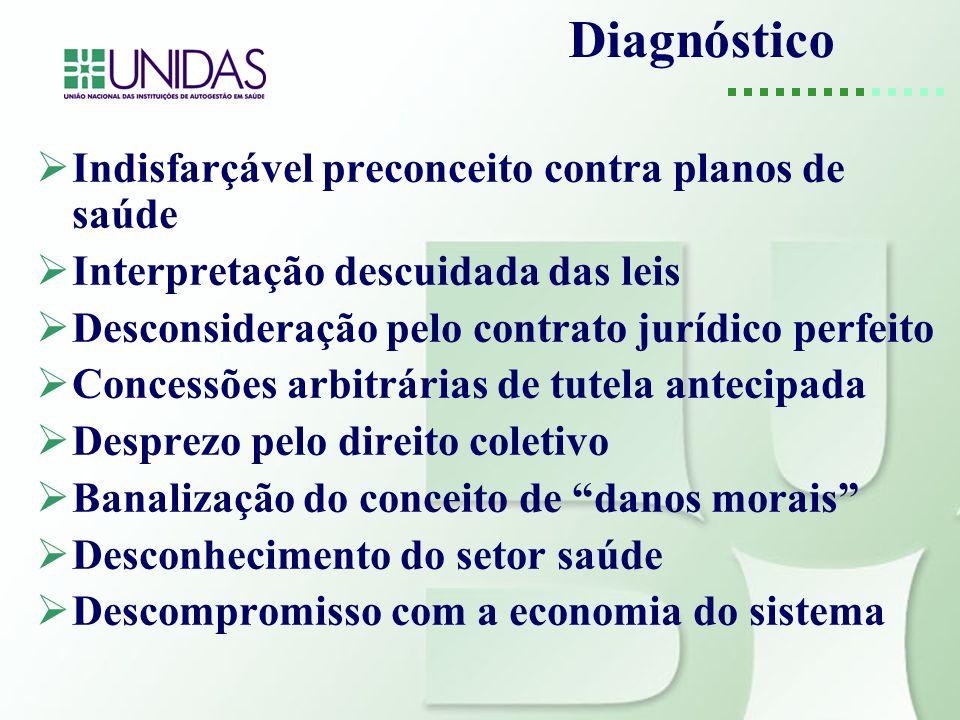 Indisfarçável preconceito contra planos de saúde Interpretação descuidada das leis Desconsideração pelo contrato jurídico perfeito Concessões arbitrár