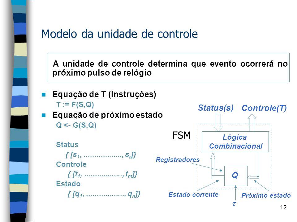 11 Programa de hardware Mecanismo que implementa a funcionalidade do sistema de computação –A unidade de processamento foi definida e as operações e t