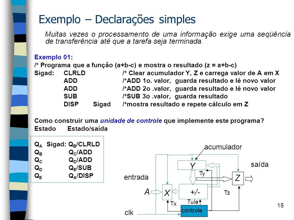 14 Linguagem de hardware - exemplo –Indica o resultado de uma comparação entre dois vetores Exemplo: a. Forma mneumônica GT - maior que LT - menor que