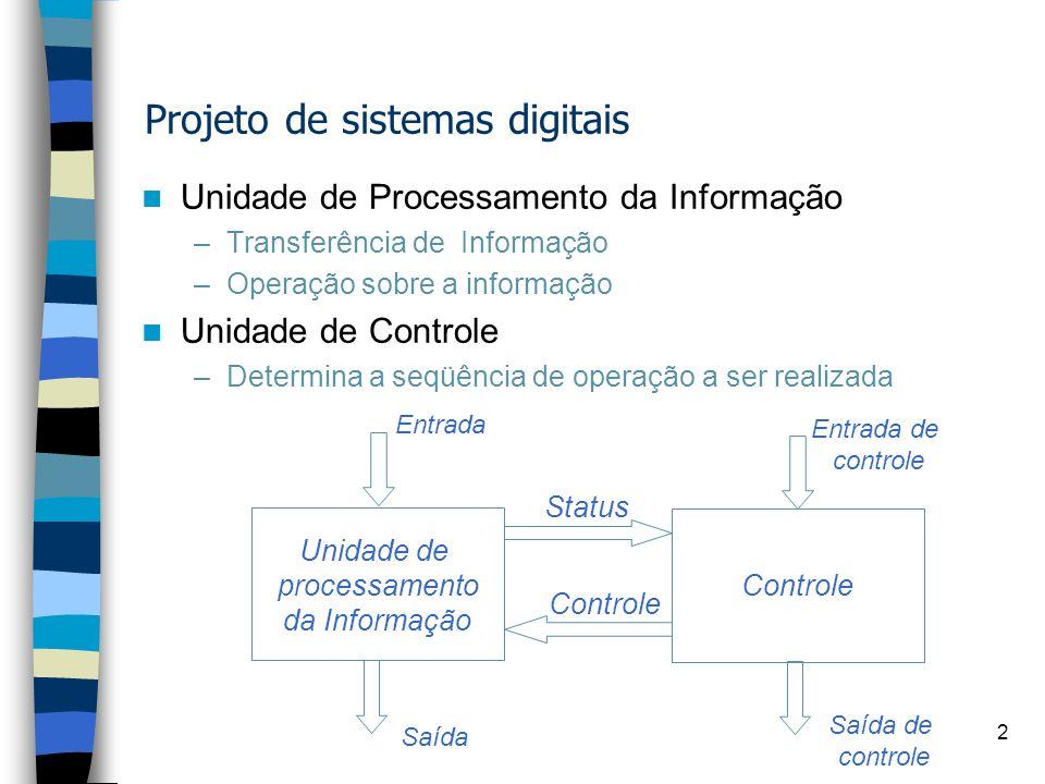 2 Projeto de sistemas digitais Unidade de Processamento da Informação –Transferência de Informação –Operação sobre a informação Unidade de Controle –Determina a seqüência de operação a ser realizada Entrada Saída Saída de controle Entrada de controle Unidade de processamento da Informação Controle Status Controle
