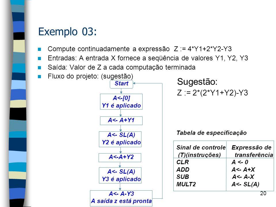 Clk Y +,-,> X controle Tx Ty Q A Sigad: Q B /CLRLD Q B Q C /LDXY Q C Q D / GT Case: Q D if = STATUS=[0] Q F / ADD Q D if = STATUS=[1] Q F / SUB Q E Q