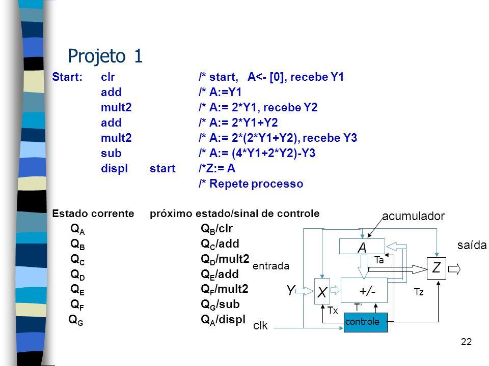 21 Implementar a função Z:= 4*Y 1 + 2* Y 2 - Y 3, onde x 1,x 2 e x 3 são valores lidos como sinais externos. Para implementarmos tal circuito faremos