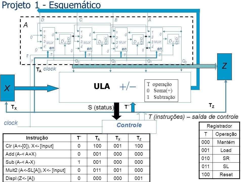 23 Diagrama de estados Tabela de transição Q A Q B /clr Q B Q C /add Q C Q D /mult2 Q D Q E /add Q E Q F /mult2 Q F Q G /sub Q G Q A /displ QAQA QBQB