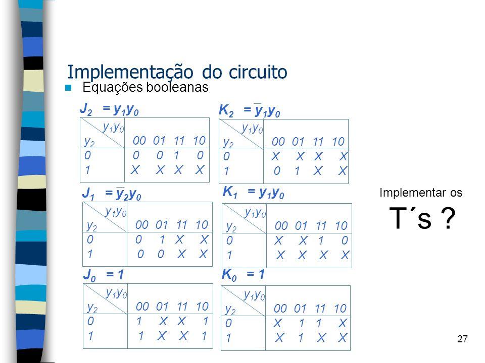Implementação do controle Estado presente Próximo estado FF 1FF 2FF 3TATA TXTX TZTZ T´ y 2 y 1 y 0 y 2+t y 1+t y 0+t J 2 K 2 J 1 K 1 J 0 K 0 T 2 T 1 T