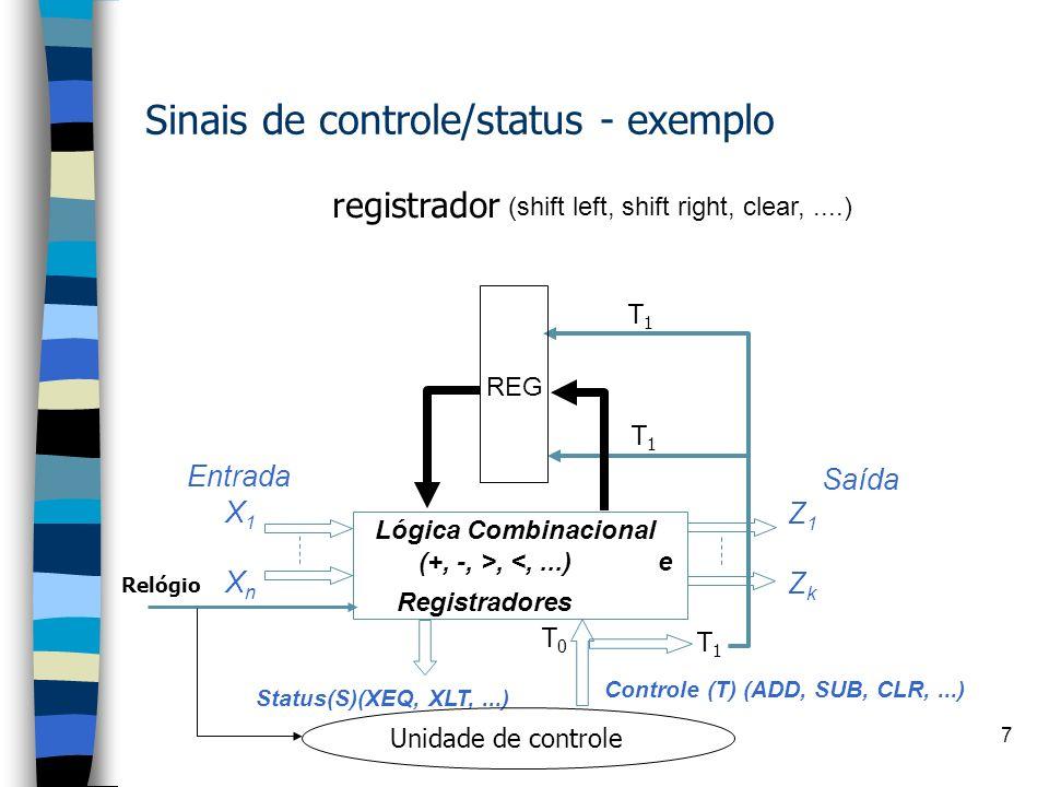 7 Sinais de controle/status - exemplo (shift left, shift right, clear,....) registrador X1XnX1Xn Lógica Combinacional (+, -, >, <,...) e Registradores Entrada Status(S)(XEQ, XLT,...) Controle (T) (ADD, SUB, CLR,...) Z1ZkZ1Zk T 1 T 0 T 1 Relógio Saída Unidade de controle REG