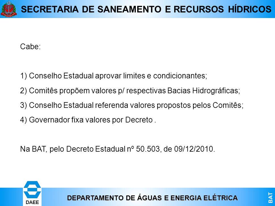 DEPARTAMENTO DE ÁGUAS E ENERGIA ELÉTRICA BAT DAEE SECRETARIA DE SANEAMENTO E RECURSOS HÍDRICOS Cabe: 1) Conselho Estadual aprovar limites e condiciona