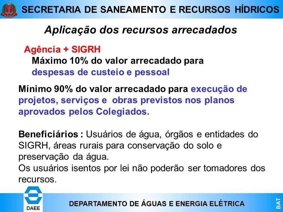 DEPARTAMENTO DE ÁGUAS E ENERGIA ELÉTRICA BAT DAEE SECRETARIA DE SANEAMENTO E RECURSOS HÍDRICOS Agência + SIGRH Máximo 10% do valor arrecadado para des