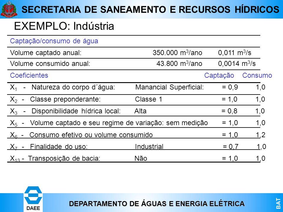 DEPARTAMENTO DE ÁGUAS E ENERGIA ELÉTRICA BAT DAEE SECRETARIA DE SANEAMENTO E RECURSOS HÍDRICOS Captação/consumo de água Volume captado anual: 350.000