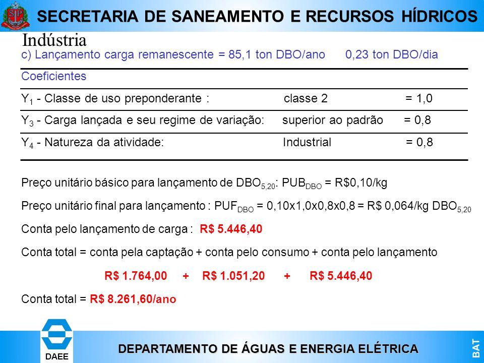 DEPARTAMENTO DE ÁGUAS E ENERGIA ELÉTRICA BAT DAEE SECRETARIA DE SANEAMENTO E RECURSOS HÍDRICOS c) Lançamento carga remanescente = 85,1 ton DBO/ano 0,2