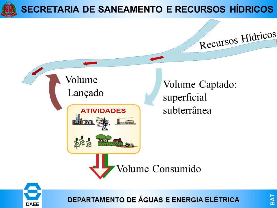 DEPARTAMENTO DE ÁGUAS E ENERGIA ELÉTRICA BAT DAEE SECRETARIA DE SANEAMENTO E RECURSOS HÍDRICOS Volume Lançado Recursos Hídricos Volume Captado: superf